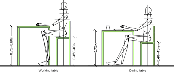 anthropometrics and ergonomics for a coffee table view here in ergonomics for a coffee table