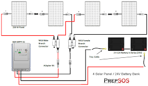 solar system wiring diagram wiring diagram sample