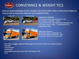 conveyance weight tics