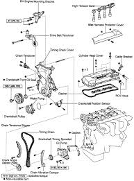 Repair Guides | Engine Mechanical Components | Oil Pump | AutoZone.com