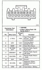 2002 chevy cavalier radio wiring harness diagram unique chevy radio 2002 chevy cavalier stereo wiring diagram 2002 chevy cavalier radio wiring harness diagram unique chevy radio wiring diagram & 1993 chevy