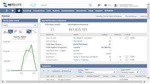 Netsuite Chart Of Accounts Tips Tricks Bible Oracle Netsuite Oneworld Pcmag Com