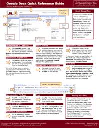 How To Make A Quick Reference Guide 16 Printable How To Create A Quick Reference Guide In Word Forms And