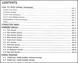 nissan zx wiring diagram image wiring 1989 nissan 300zx wiring diagram manual original on 1990 nissan 300zx wiring diagram