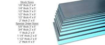 cement backer board thickness backer board thickness wall board material cement