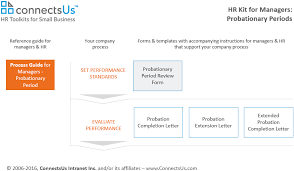 Probationary Period Review Form Template Connectsus Hr