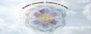 Bloom Taxonomy Of Learning Chart Blooms Taxonomy Revised An Open Source Resource Guide And