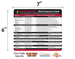 Meat Temp Chart Digital Thermometer Instant Read Probe For Cooking Bbq Candy Chocolate Liquids Baking Food In Kitchen Use On Grill Smoker Or