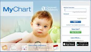 Ku Medical My Chart Getting Radiology Results Quickly With Mychart Cincinnati