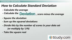 Measures Of Variability Range Variance Standard Deviation