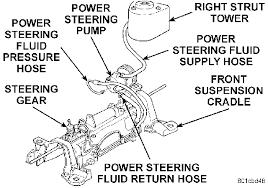 pontiac grand prix parts diagram 2006 pontiac grand prix parts 2002 Pontiac Grand Prix Fuel Pump Wiring Diagram Free Picture 2004 grand prix serpentine belt diagram on 2004 images free pontiac grand prix parts diagram 2004 Pontiac Grand Prix Engine Diagram