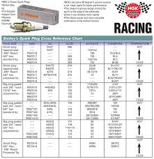Spark Plug Cross Reference Chart Ngk V Power 14mm Racing Spark Plugs 4 Box Circle Track