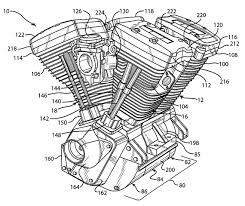 Harley twin cam engine diagram harley v twin engine diagram patent rh diagramchartwiki harley davidson oem parts diagram harley twin cam 88 engine