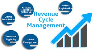 Medical Billing Revenue Cycle Management Flow Chart Medical Billing And Coding News And Updates Bikham Blog