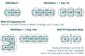 clearone maxattach ex conference speaker phone maxattach room applications diagram