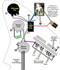 stratocaster wiring mods stratocaster image wiring strat wiring mods epsmarbella ru on stratocaster wiring mods