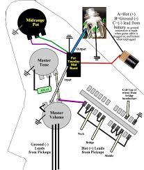 strat wiring mods epsmarbella ru stratocaster wiring diagram bridge tone tlachis