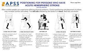 Stroke Patient Positioning Poster Eft Side Affects