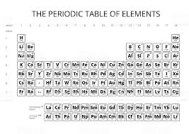 Periodic Table Of The Elements With Symbol And Atomic Number stock ...