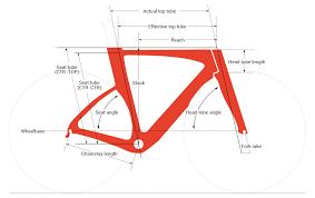 Specialized S Works Shiv Tt Disc Bike 2020