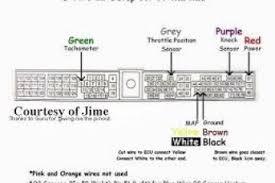 apexi vafc wiring diagram civic wiring diagram apexi safc 1 wiring diagram at Vafc Wiring Diagram Pdf