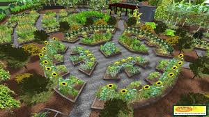Small Picture Take a 3D tour of our proposed community garden in Coffs Harbour