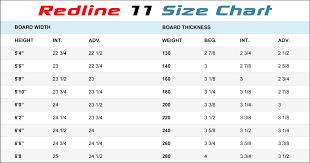 Surfboard Size Chart Longboard Surfboard Size Chart