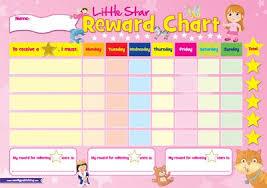 Behavior Modification Charts For Parents Behavior Modification Charts Speech Buddies Parents