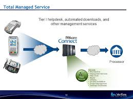 tier i helpdesk automated s and other management services