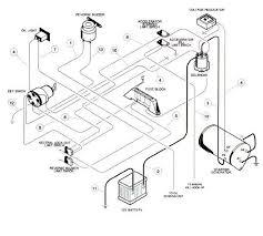 ezgo golf cart wiring diagram 12 volt wiring diagram schematics club car wiring diagram nilza net