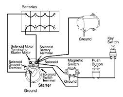 car electrical wiring car image wiring diagram car electrical wiring diagrams pdf wire diagram on car electrical wiring
