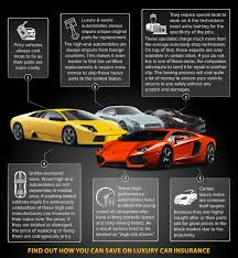 save on luxury car insurance