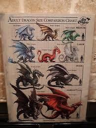 Mint Myth Magic Celtic Dragon Pewter The Time Keeper