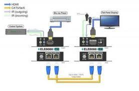 wiring diagram att dsl network wiring diagram dsl wiring from Verizon Nid Box Wiring wiring diagram att uverse cat5 wiring diagram nid box diagrams with u verse dsl network att