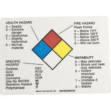 Hazard Chart Brady Hazard Information Panel Sy067 78788 Shop Whmis Ghs Info Chart Tenaquip