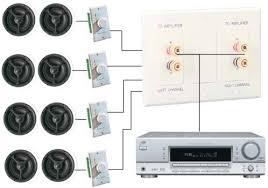 custom designed security, inc House Amplifier Wiring Diagram In Wall Speaker Volume Control Wiring Diagram #25