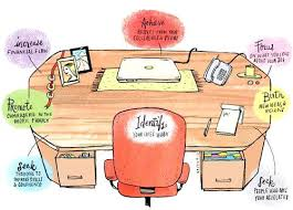 feng shui in the office. Feng Shui Office Desk Splendid For Your Home 2 Furniture Layout In The C