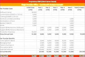 Cost Savings Tracking Template Free Cost Benefit Analysis Template Simple Example Templates