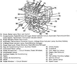 1986 k10 fuse box wiring diagram for you • 1986 chevy k10 fuse box diagram wiring diagram hub rh 4 3 wellnessurlaub 4you de 1986 black k10 1987 k10