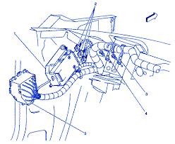 2000 pontiac sunfire fuse box diagram 2000 image 2001 pontiac sunfire fuse box diagram 2001 auto wiring diagram