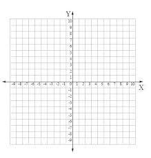 Printable Blank Graph Paper Printable Graph Paper Template