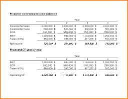 Sample Pro Forma Income Statement 24 Pro Forma Income Statement Example Case Statement 24 5