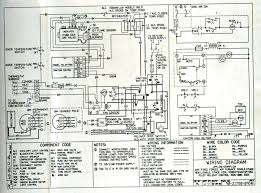 electric furnace fan relay wiring diagram zookastar com electric furnace fan relay wiring diagram inspirational furnace blower motor wiring diagram unique simple wiring diagram