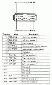 1990 honda civic wiring diagram wiring diagrams best 1990 honda crx radio wiring diagram wiring diagram online 1990 ford f 350 wiring diagram 1990 honda civic wiring diagram