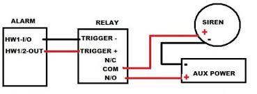 alarm relay wiring diagram data wiring diagrams \u2022 Pump Control Panel Wiring Diagram at Annunciator Panel Wiring Diagram
