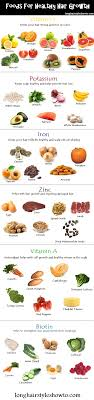 Diet Chart For Hair Regrowth Foods For Healthy Hair Growth Hairstyles And Beauty Tips