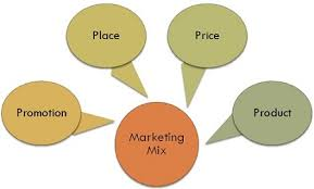 Difference Between Advertising And Promotion With