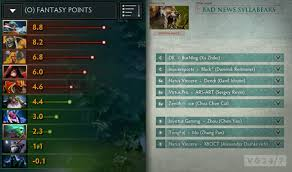 dota 2 compendium update adds fantasy league player cards more