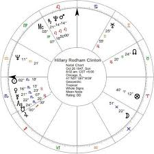 Nancy Reagan Astrology Chart Whos Demanding To See Hillary Clintons Birth Certificate