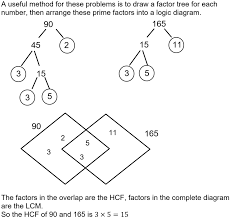 GCSE hcf and lowest common multiple, highest common factor